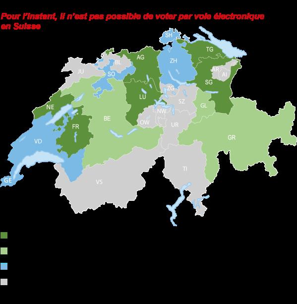 La Suisse - Essais de vote électronique dan le cadre de scrutins fédéraux